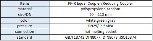 PPR Coupler
