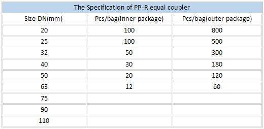PPR Coupling