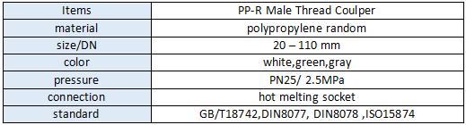 ppr male coupling