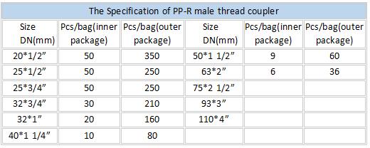 PPR male coupler