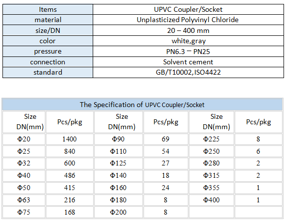 UPVC Coulpler