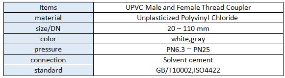 PVC male and female thread
