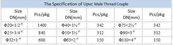 PVC male thread coulpler