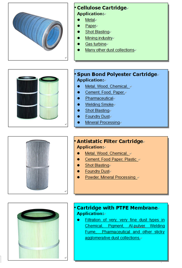 Cylindrical Cartridge Filter