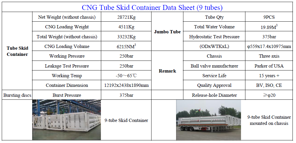CNG ISO moduel