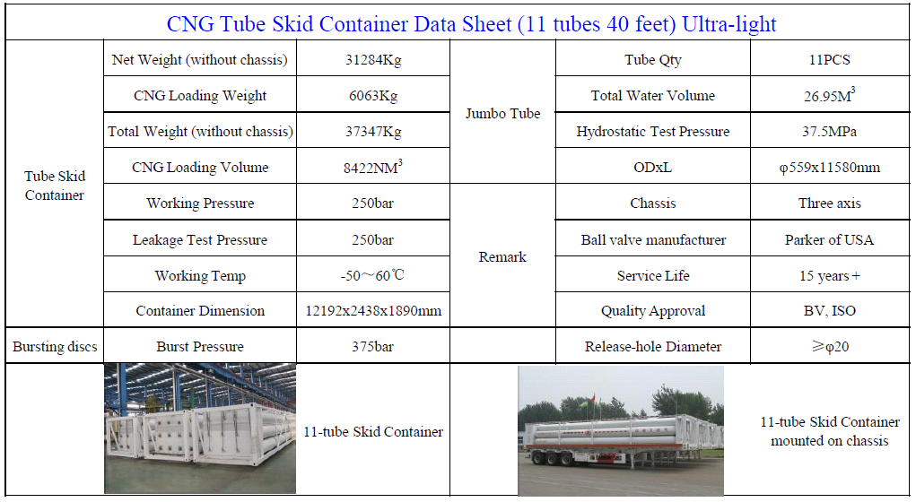 Purchase 11 Tubes CNG 40ft Container