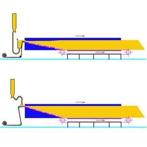 Cnc continuous foaming production line Manufacturers, Cnc continuous foaming production line Factory, Cnc continuous foaming production line