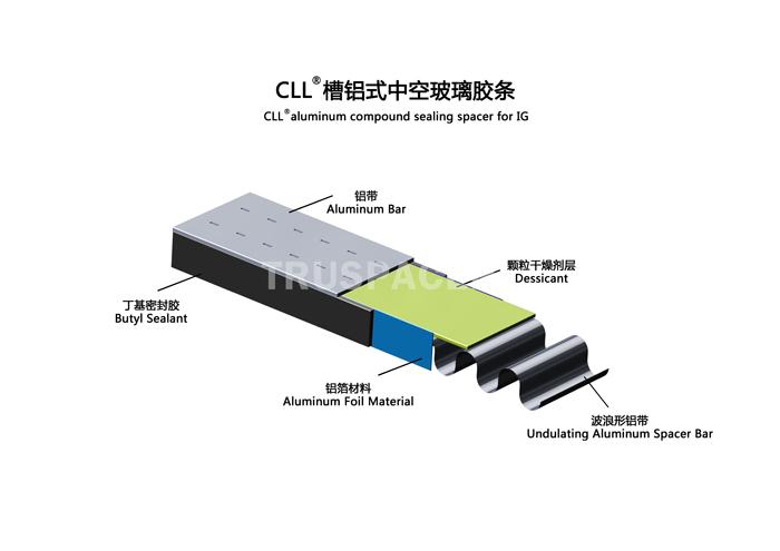 Aluminum frame type IG strip
