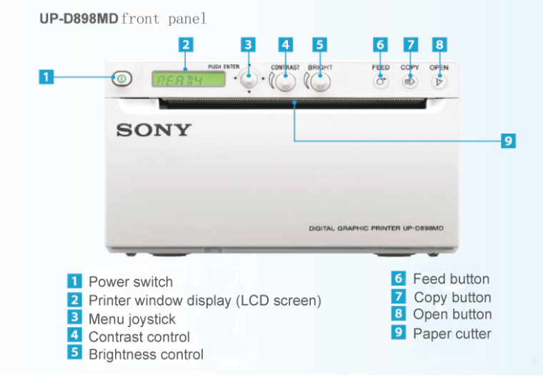 Sony printer X898MD (USB or BNC port)