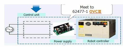 Switching power supply in robot industry