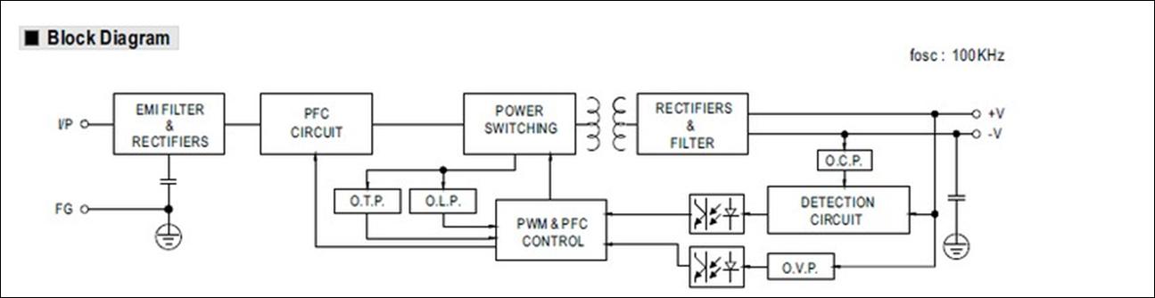 240W 48V5A LED high bay light power supply