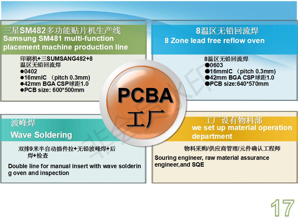 Multech PCBA_20.png