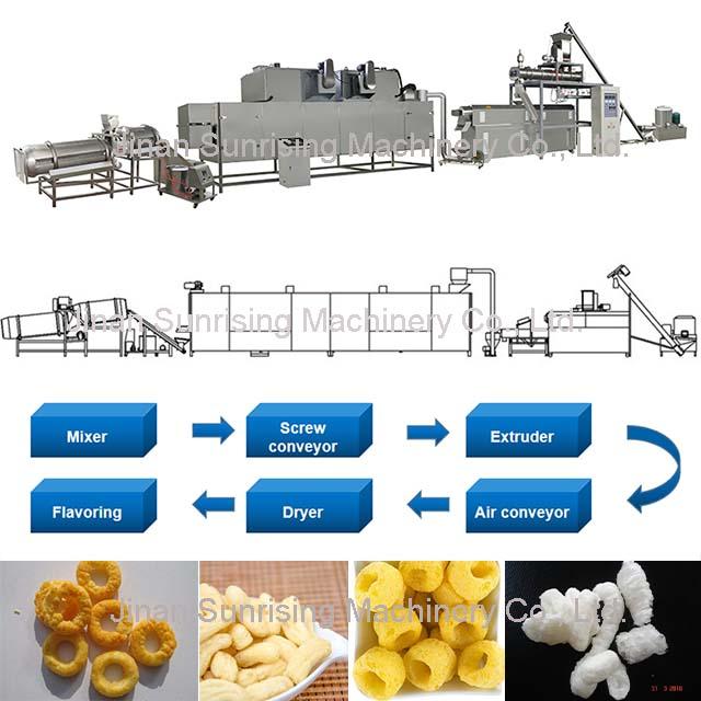 puffing snack machine