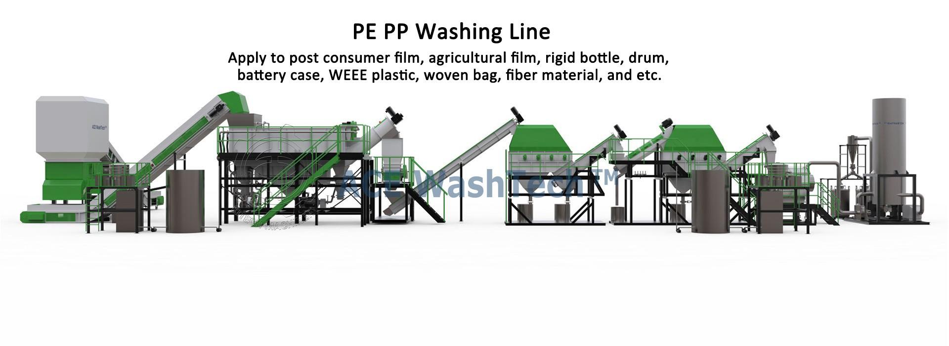 PP стиральная линия