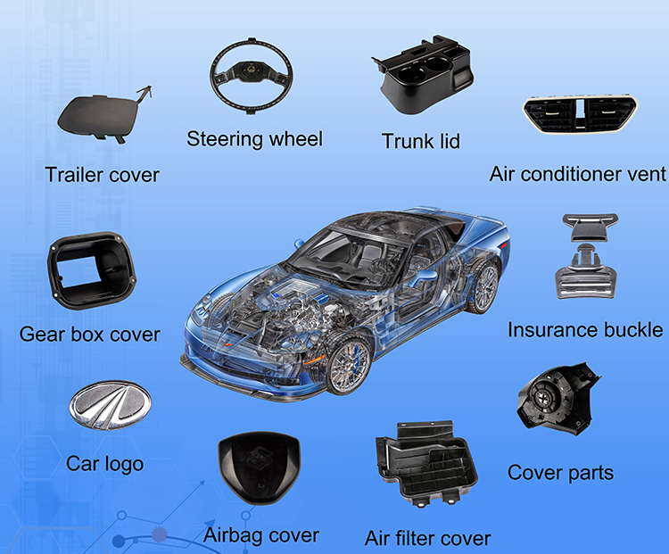 car plastic parts.jpg