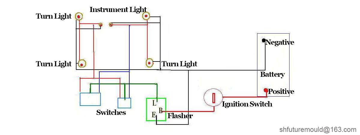 LED brackets