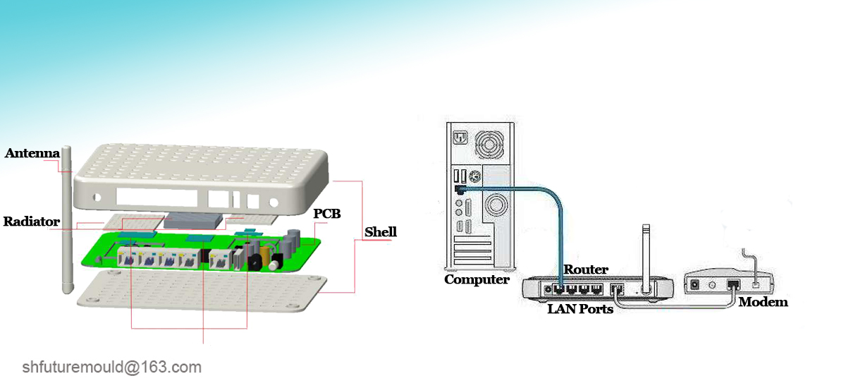 wifi router parts
