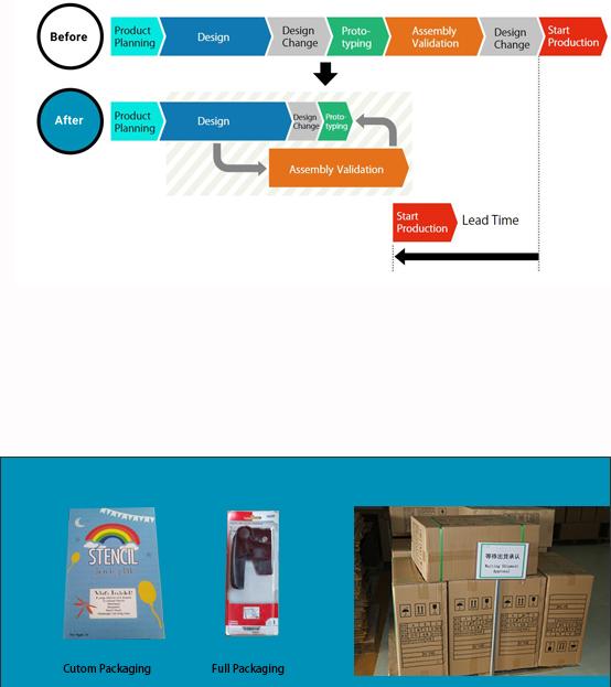 assembly packaging.jpg