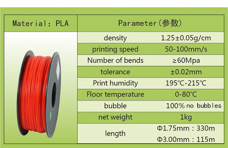 Buy ABS Materials 1KG