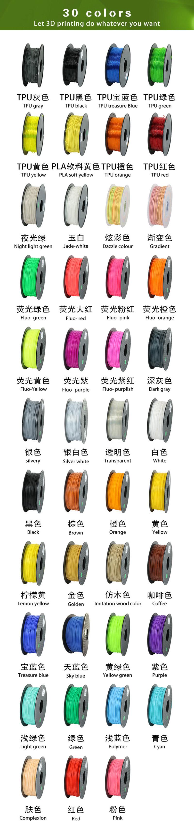 tpu filament 1 75 Purchasing