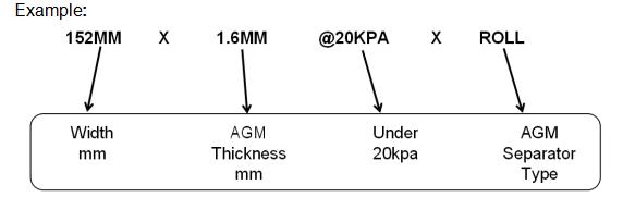AGM fiberglass separator roll type