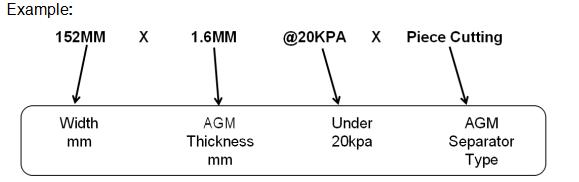 AGM battery seperator