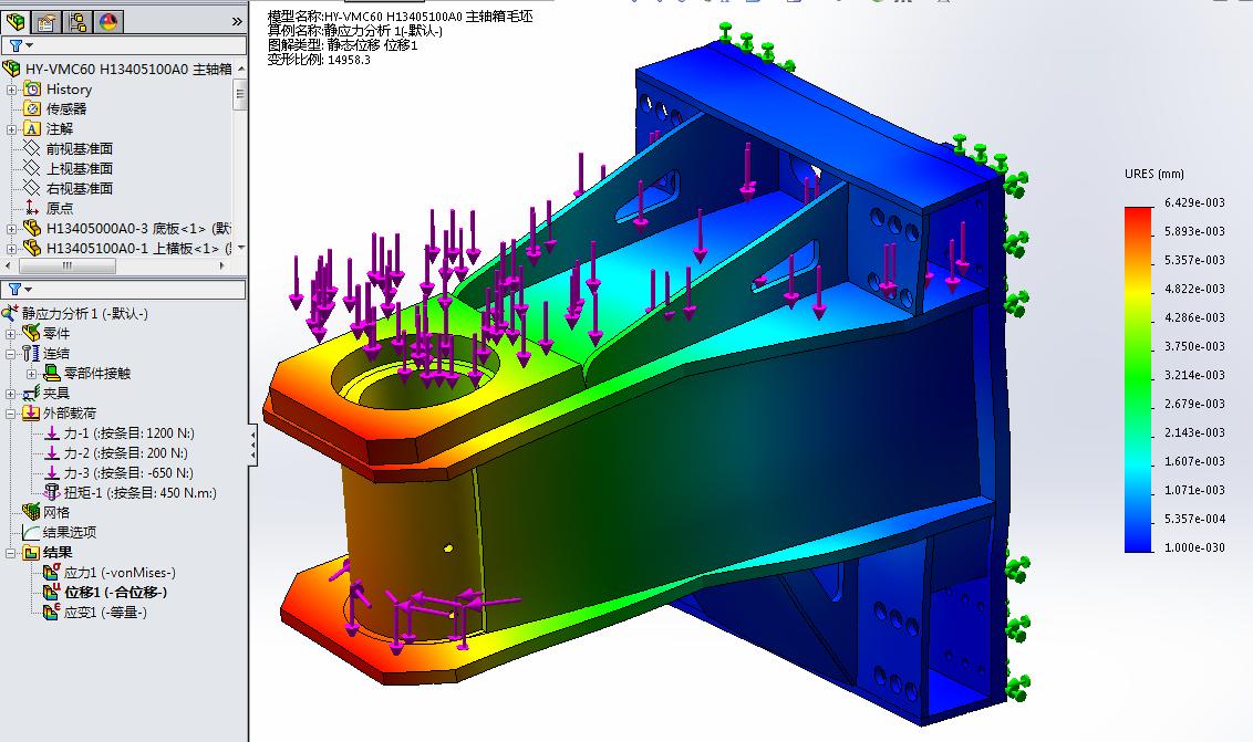 Machining Center Finite Element Analysis Manufacturers, Machining Center Finite Element Analysis Factory, Supply Machining Center Finite Element Analysis