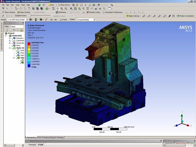 Machining Center Finite Element Analysis