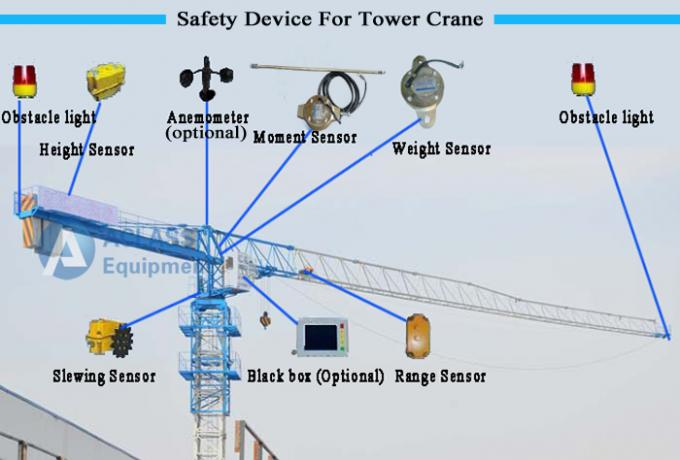 Tower crane safety device