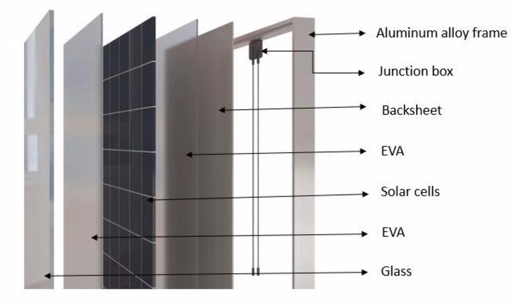 شراء وحدة الطاقة الشمسية الخفيفة مونو ,وحدة الطاقة الشمسية الخفيفة مونو الأسعار ·وحدة الطاقة الشمسية الخفيفة مونو العلامات التجارية ,وحدة الطاقة الشمسية الخفيفة مونو الصانع ,وحدة الطاقة الشمسية الخفيفة مونو اقتباس ·وحدة الطاقة الشمسية الخفيفة مونو الشركة