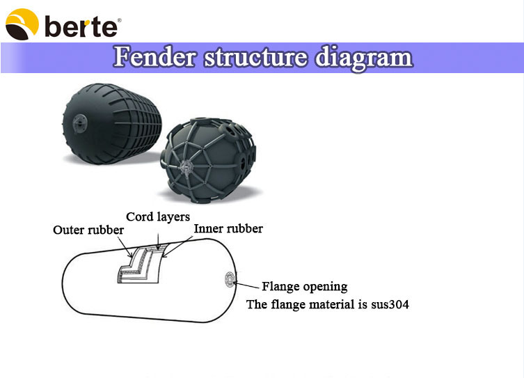 pneumatic fender