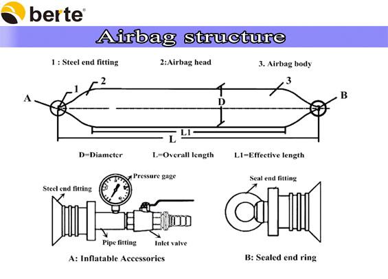 ship airbag