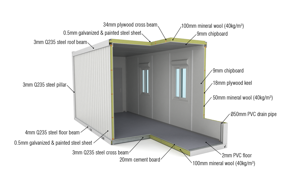 Quality Flatpack Container Accommodation