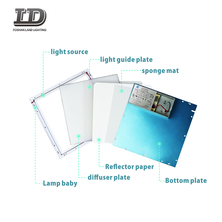 Drop Ceiling Panel Light