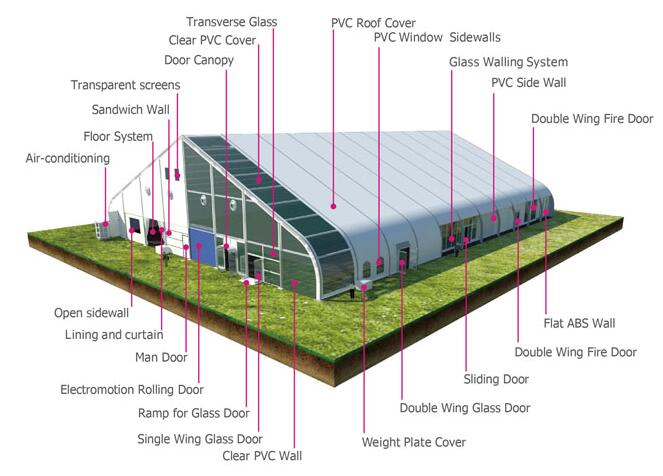 Cheap Peach Shaped Tent For Hangar