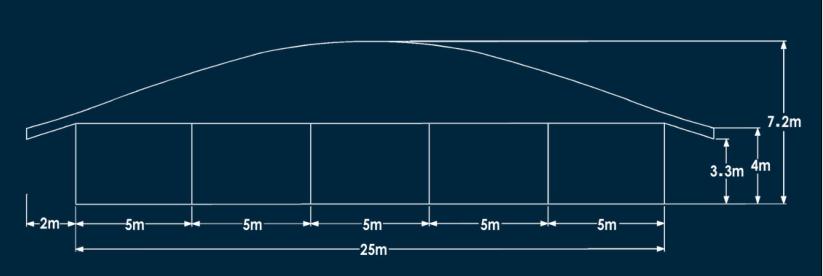 Curve Hangar