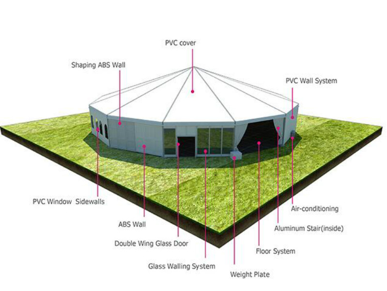 خيمة دوديكاجونال