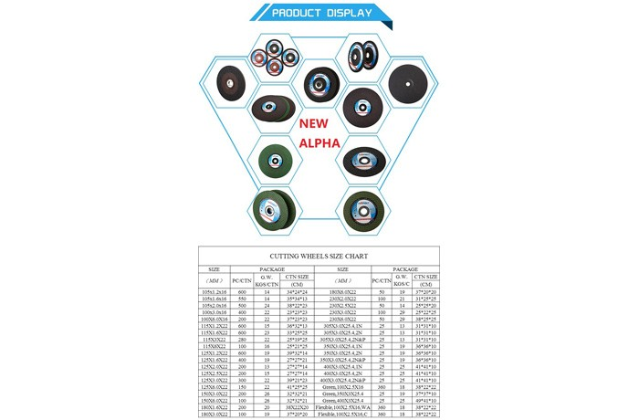 Packing Informations for Cut Off Wheel Cutting Disc