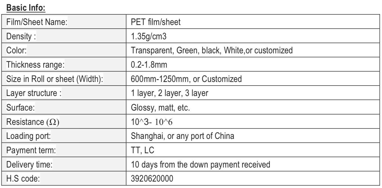 plastic conductive film/sheet