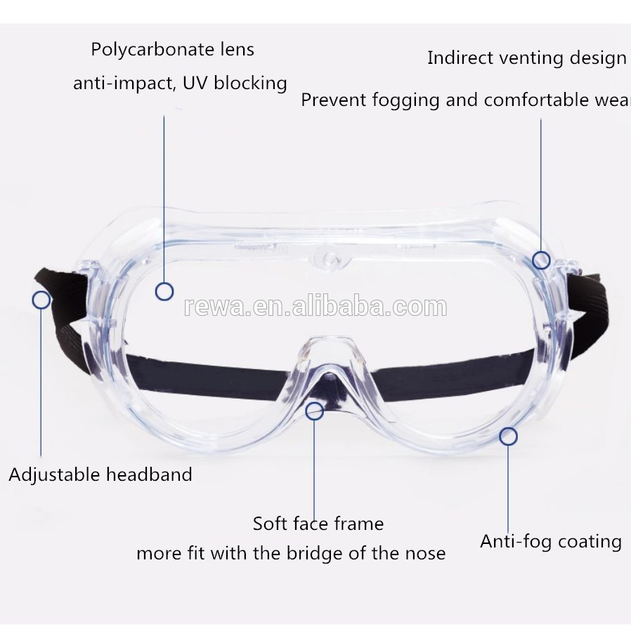 Protective goggles safety glasses Manufacturers, Protective goggles safety glasses Factory, Supply Protective goggles safety glasses