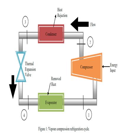 sistem pendingin komisioning pengalaman (4)