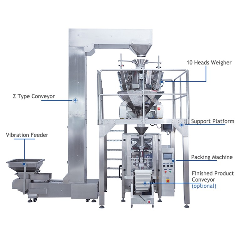 Automatic Weighing And Packing Machine For Potato Chips Manufacturers, Automatic Weighing And Packing Machine For Potato Chips Factory, Supply Automatic Weighing And Packing Machine For Potato Chips