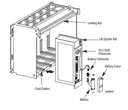 Allen Bradley PLC-5 1785-L20C