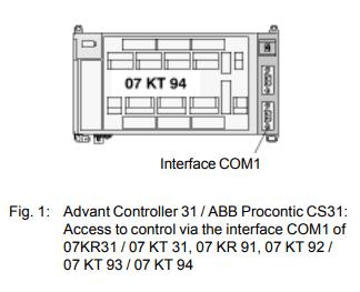ABB 07KT94 GJR5252100R0101