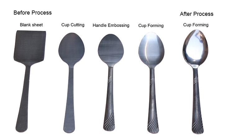 cutlery manufacturing machine