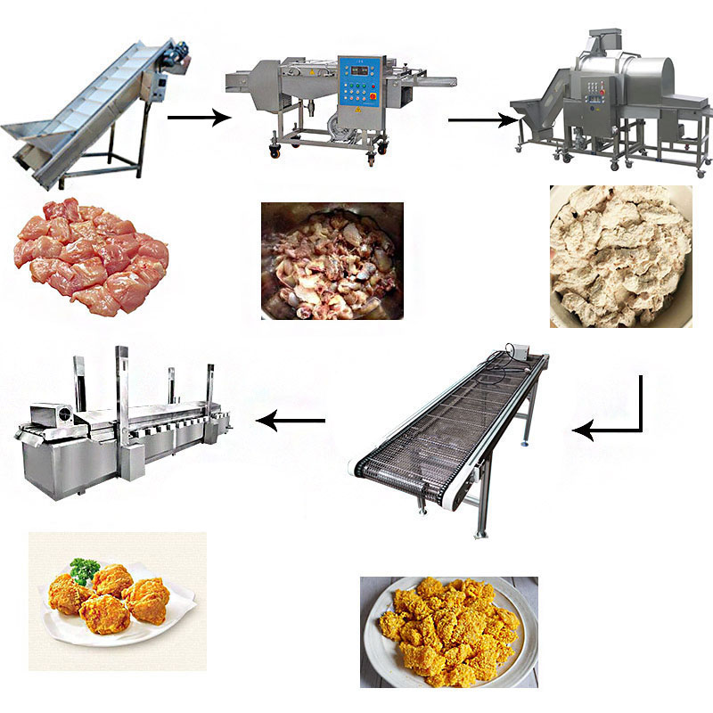 Chicken Leg frying production line