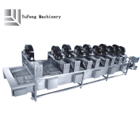 Product advantages of halogen products drying line