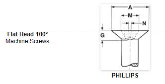 Phillips flat head metal screws stainless steel