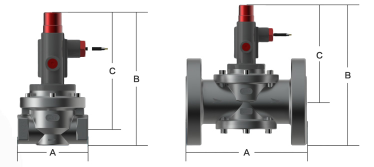 Industrial Class Explosion- proof Emergency Gas Shut-off Valve