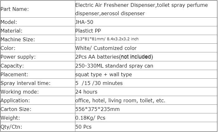 Air fragrance dispenser